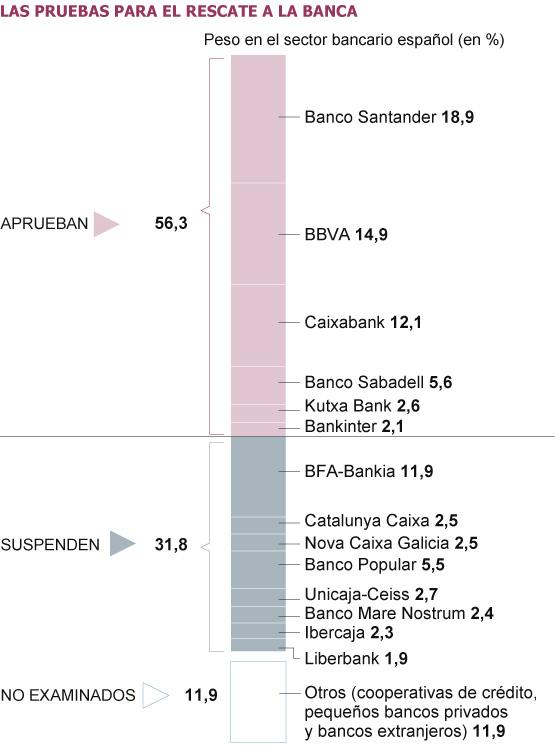 Сантандер Консьюмер Банк - всё о банке: отделения