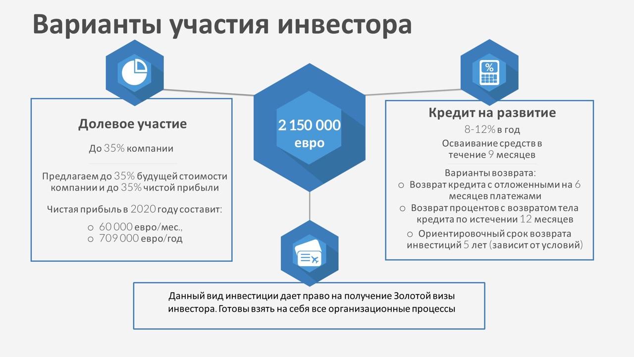Интервью с Романом Донцом, основателем и исполнительным директором компании Inton Consult SL