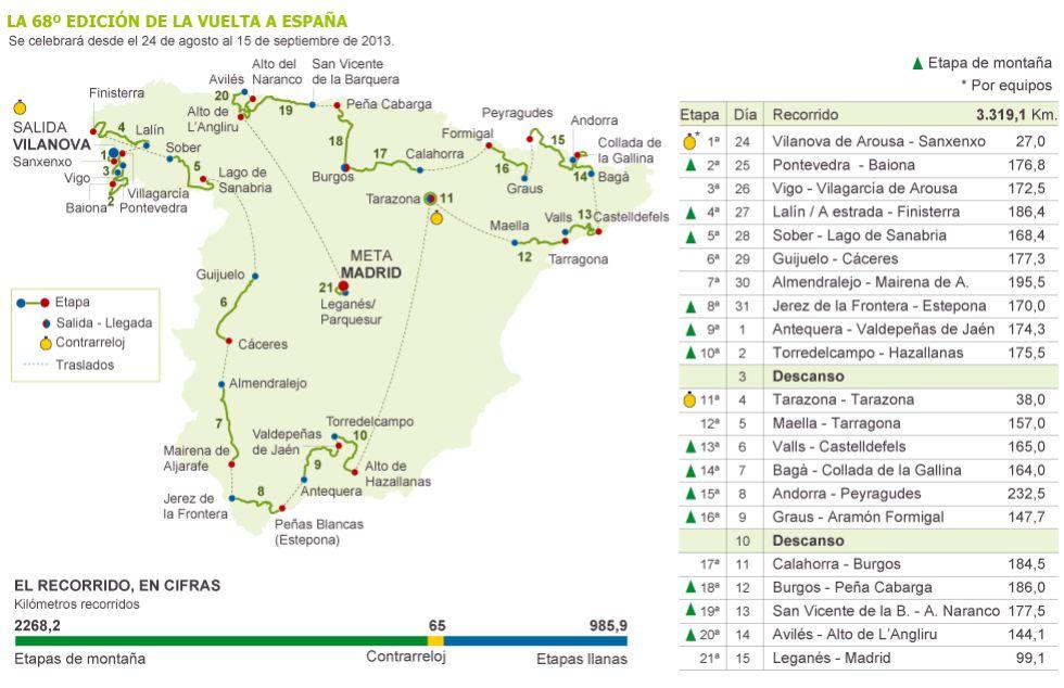 Вуэльта-2013: состязание «горняков». Испания по-русски ...: http://www.espanarusa.com/ru/news/article/303777