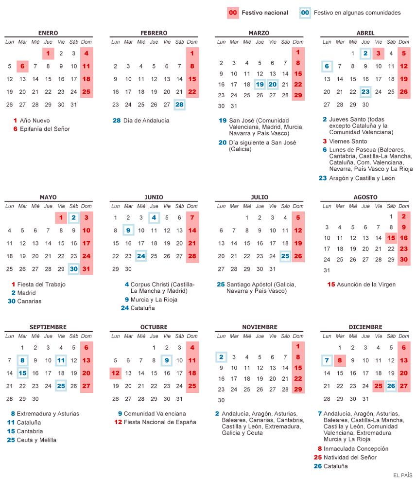 Когда и кто придумал праздник новый год